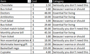 Travel Budget Spreadsheet